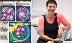 New dawn in cancer war: Scientists to develop revolutionary drugs