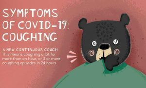 Cough, fever most prevalent symptoms of Covid-19:Study